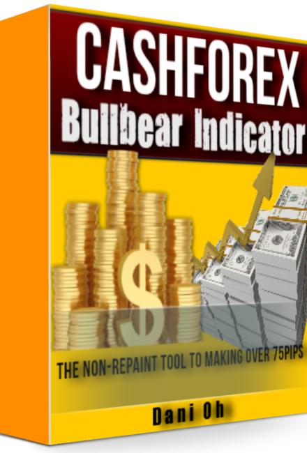 bullbear indicator 1box